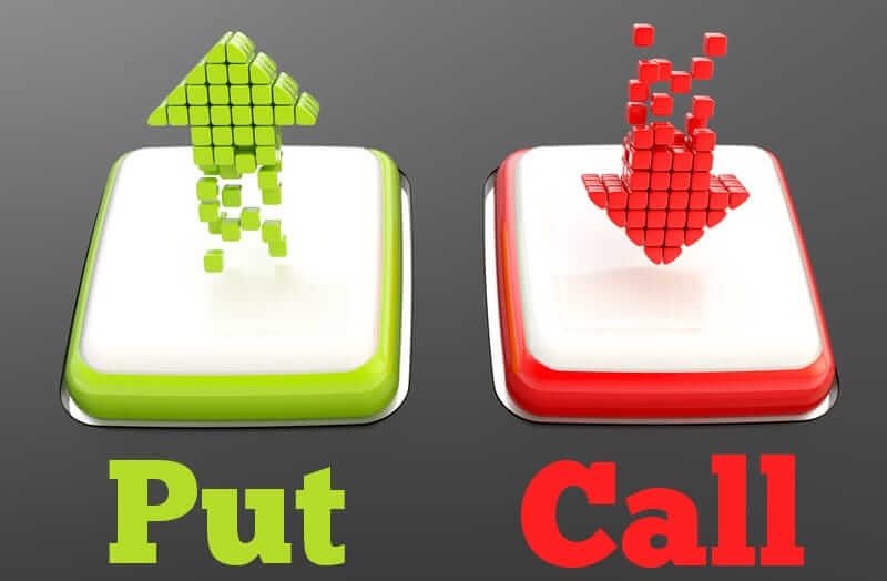 Optieclopedie: call, put