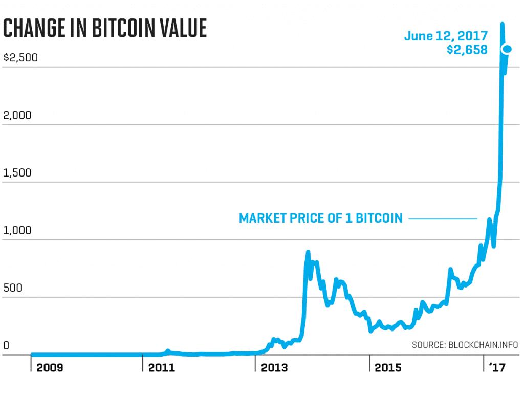 plus500-bitcoin2