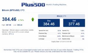plus500-bitcoin4